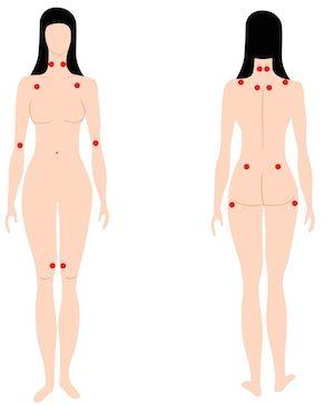 I fem år härjade fibromyalgin i Ericas kropp. Det kändes som om hon gick omkring med konstant svår influensa. Av en tillfällighet hörde hon talas om en speciell sorts yoga. Läs om Ericas väg...