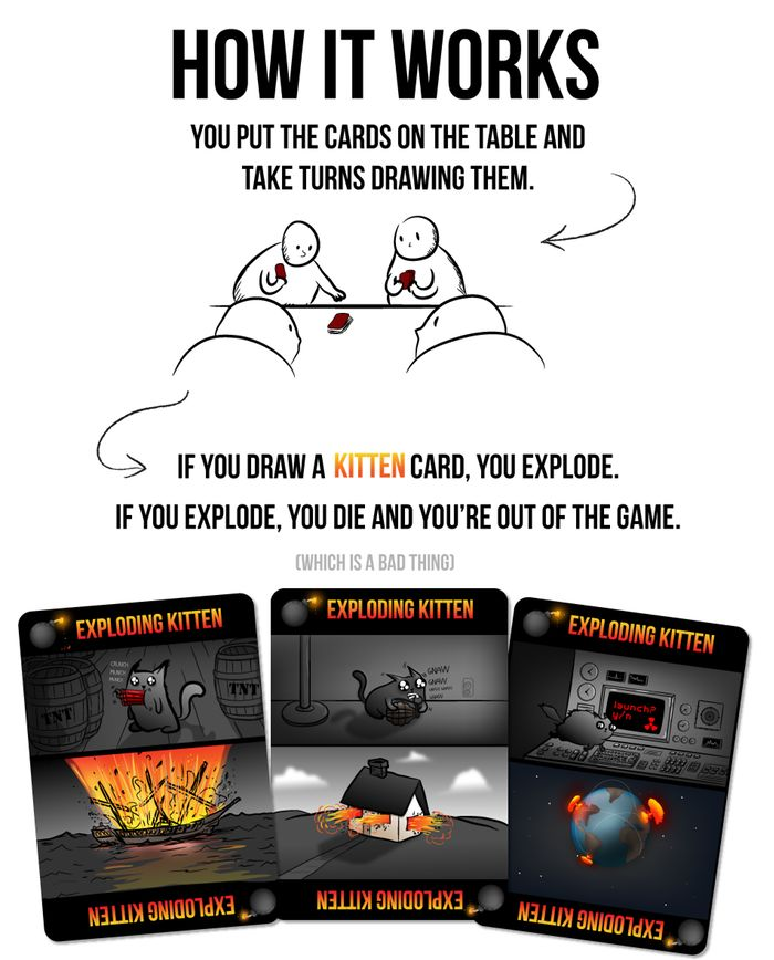 A card game called exploding kittens just made kickstarter history