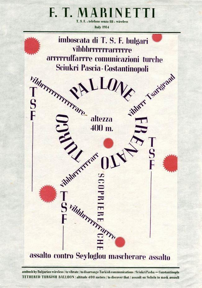Marinetti – 1914