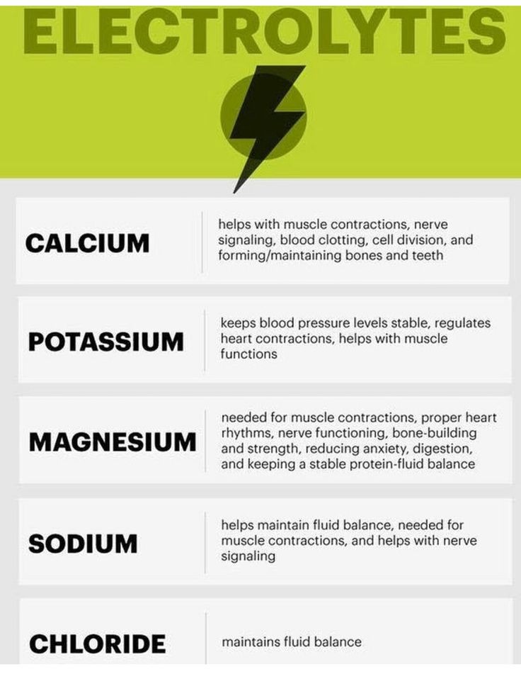 what are electrolytes - 736×951