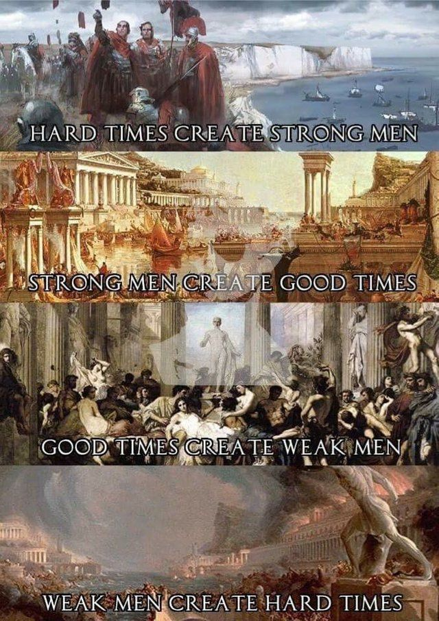 Hard Times Create Strong Men Page 1 Of 0 Impossible Roman Empire Weak Men Hard Times