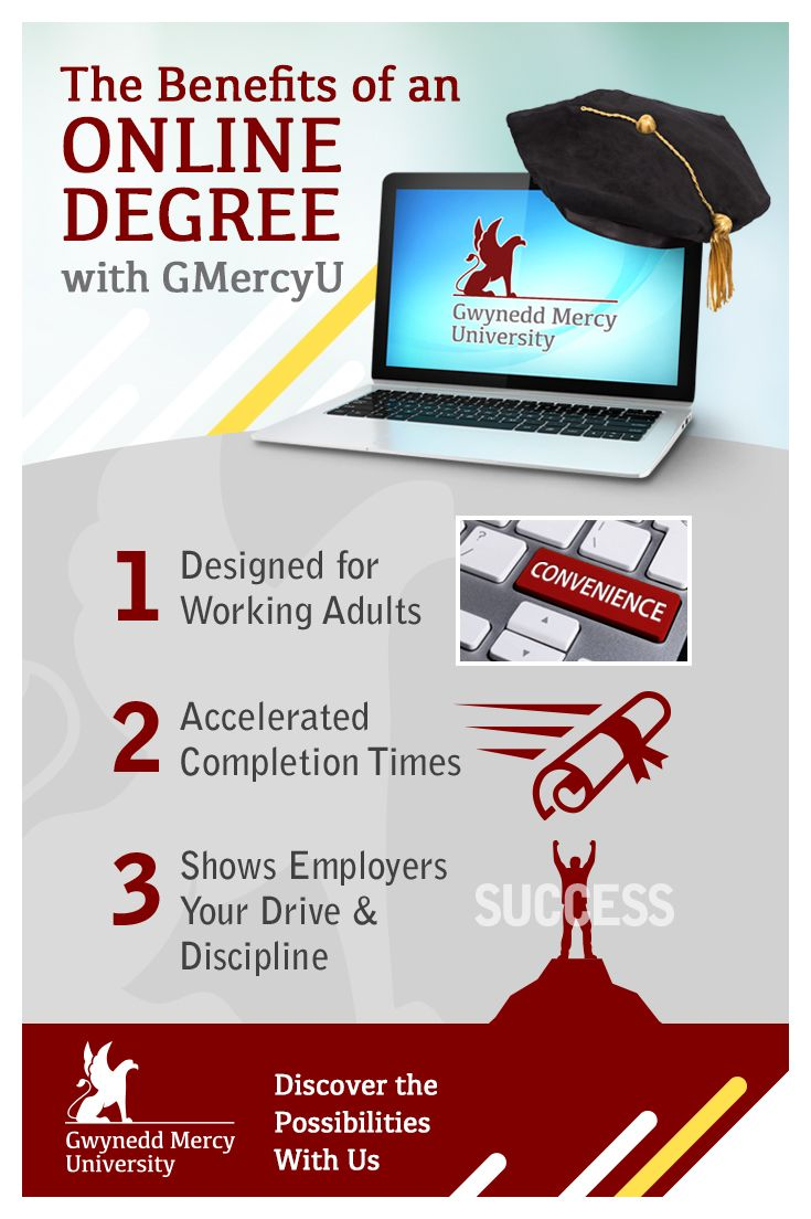 We aim to make your education with GMercyU as convenient and flexible as possible.  Our adult students have online degree options in nursing, education, psychology and management.