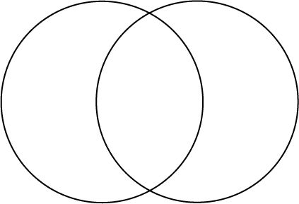 End of class filler- Venn Diagram. Compare and Contrast