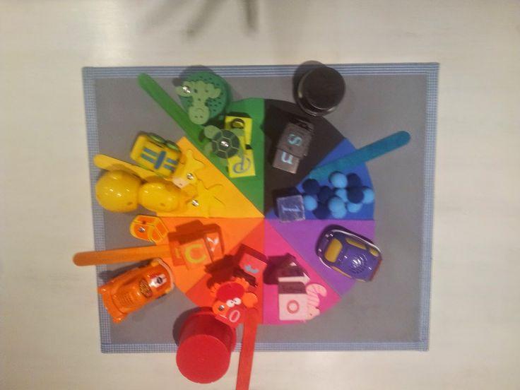 El post de hoy es un reclamo a petición popular: Ideas de actividades de inspiración Montessori de 0 a 3 años clasificadas por etap...