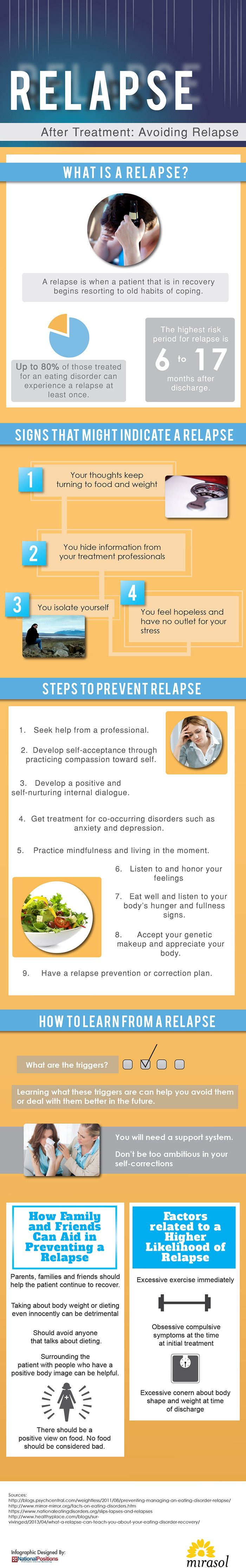 best images about anorexia bulimia eating disorders on recognize signs of an eating disorder relapse infographic