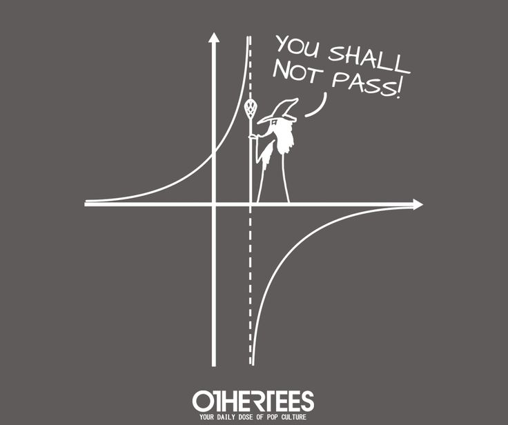 """YOU SHALL NOT PASS"" by MICHELEDELUCIA T-shirts, Tank Tops, V-necks, Hoodies and Sweatshirts are on sale until October 10th at www.OtherTees.com #tshirt #othertees #clothes #popculture #lotr #lordoftherings #tolkien #books #movies #youshallnotpass #funny #parody #gandalf #hobbit"