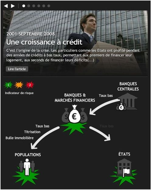 1000+ images about Euro crisis infographics on Pinterest | Posts ...