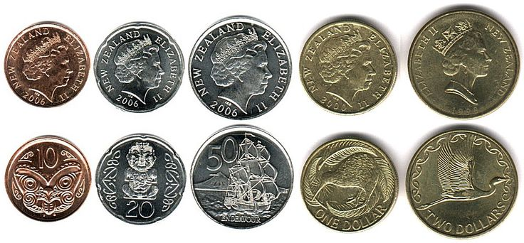 new zealand money | New Zealand dollar - Currency | Flags of countries
