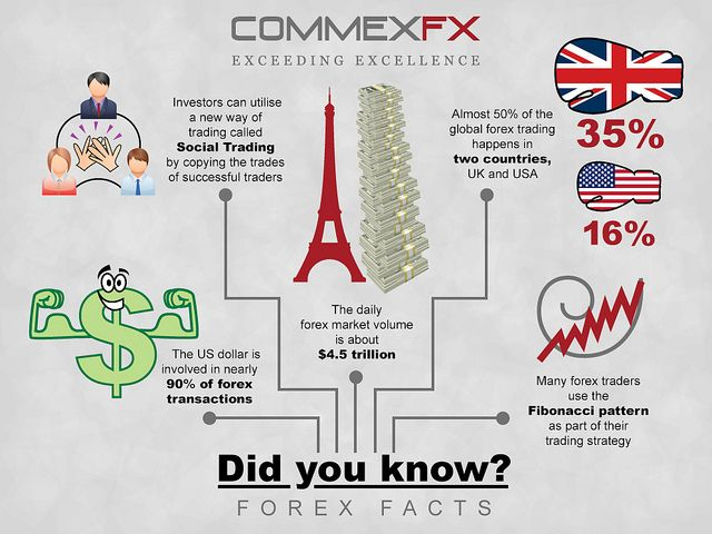 Global prime forex uk