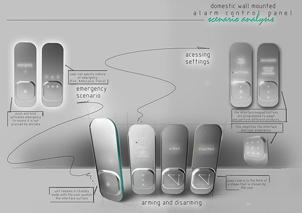 RENDERING - control panel and PIR sensor by Natalia Tofas, via Behance