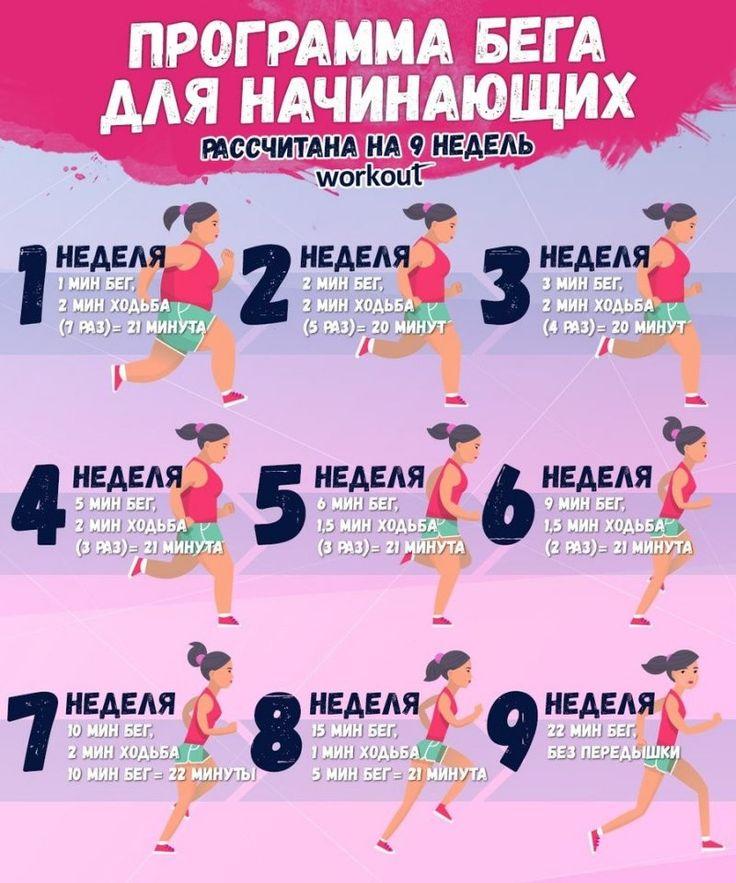 Правильные Тренировки На Похудения. 10 советов тренера для желающих похудеть