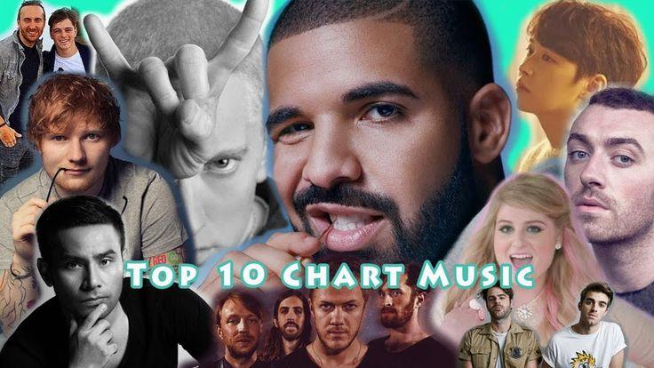 TOP 10 CHART WORLD MUSIC TRENDING ON YOUTUBE (NO 2 DARI INDONESIA)