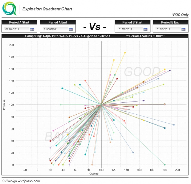 Best Qlikview Images On   Highlight Highlights And