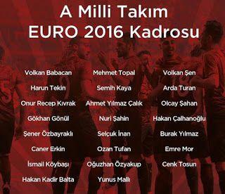 Türkiye A Millî Furbol Takımı Euro 2016 Kadrosu