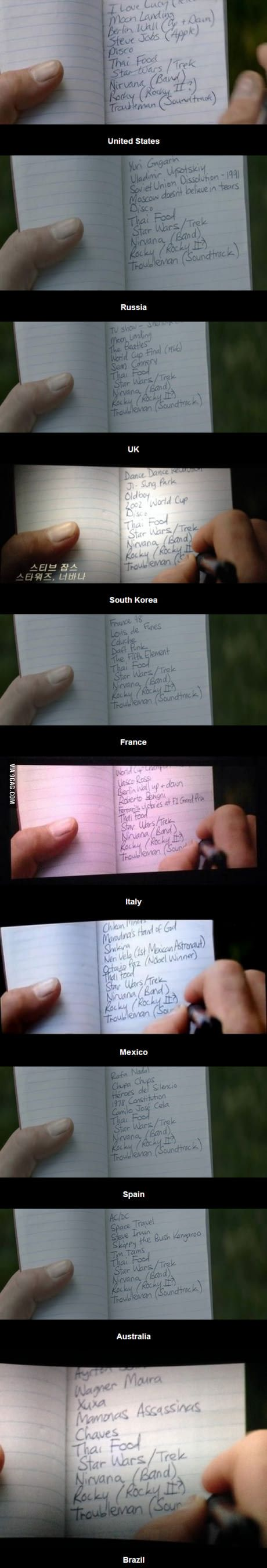 Captain America's notebook: The list of things he missed while frozen was different in different countries.