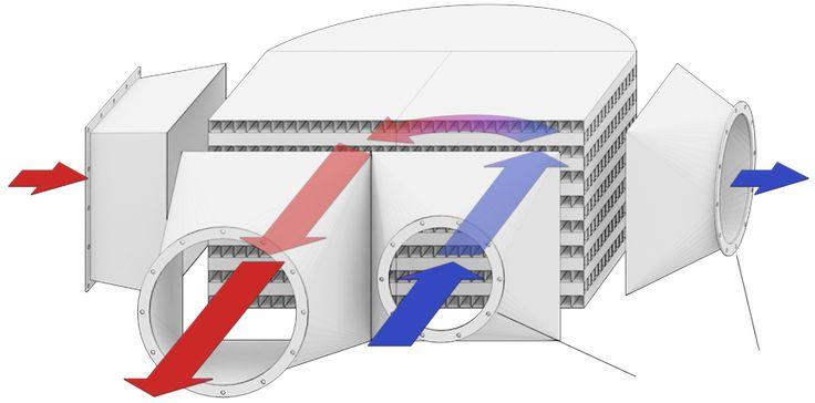 схема рекуператора - устройство и работа