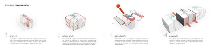 Galería de Primer Lugar en concurso de diseño de vivienda social sustentable en la Patagonia / Aysén, Chile - 8