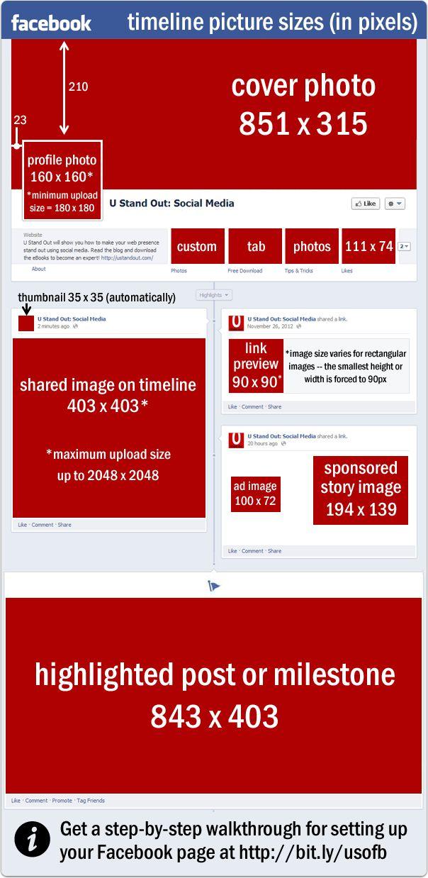 Best 25+ Facebook image sizes ideas on Pinterest | Facebook image ...