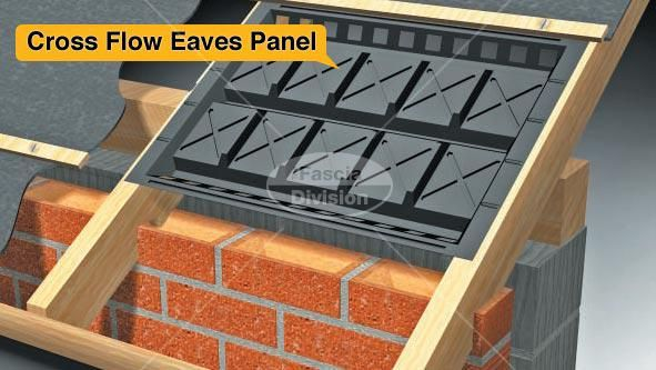1000 Ideas About Eave Vent On Pinterest Rangehood