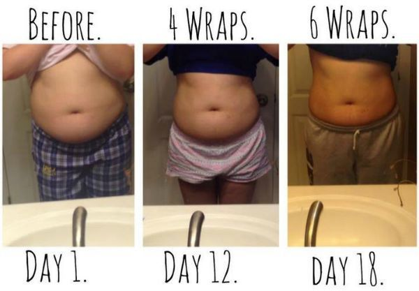 It Works Wraps Review become a loyal customer and get 4 wraps for 59$ at  browneyedgirl.myitworks.com