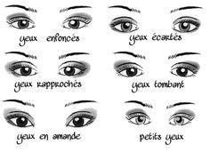 comment se maquiller les maquiller les yeux en fonction de leur forme?