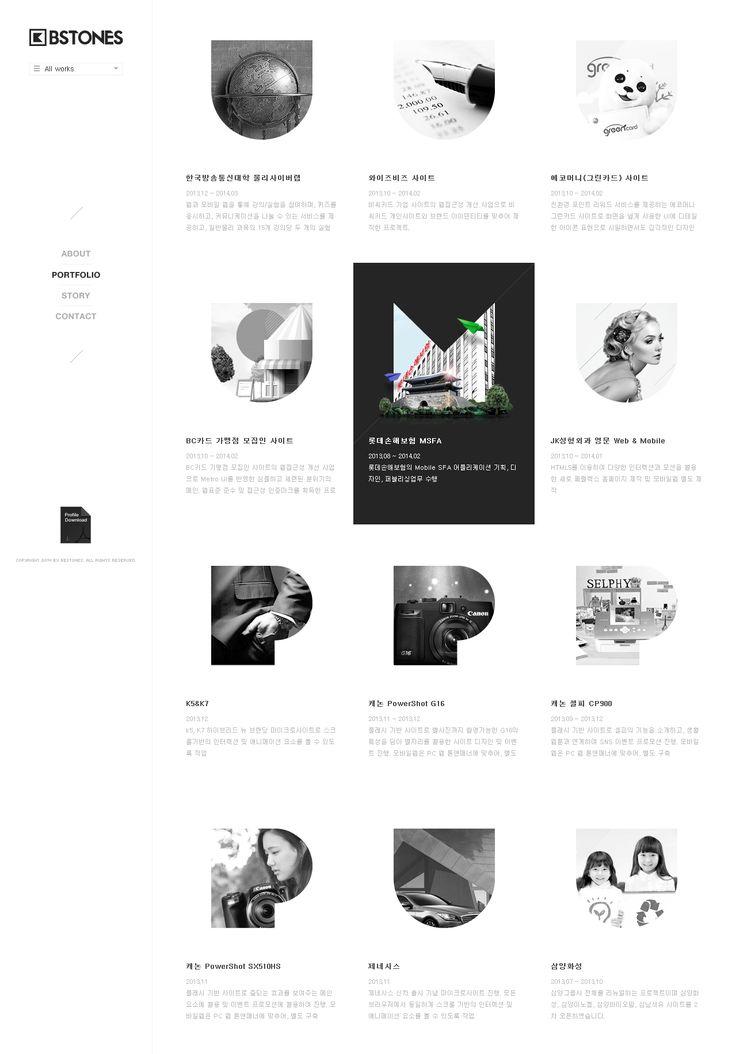 DCafeIn Website - Bstones