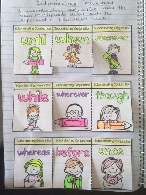 *Teach sentence structure using Interactive Notebooks, Task Cards and QR Code Cards! https://www.teacherspayteachers.com/Product/THE-SENTENCE-BUNDLE-SIMPLE-COMPOUND-COMPLEX-TYPES-OF-SENTENCES-2057995