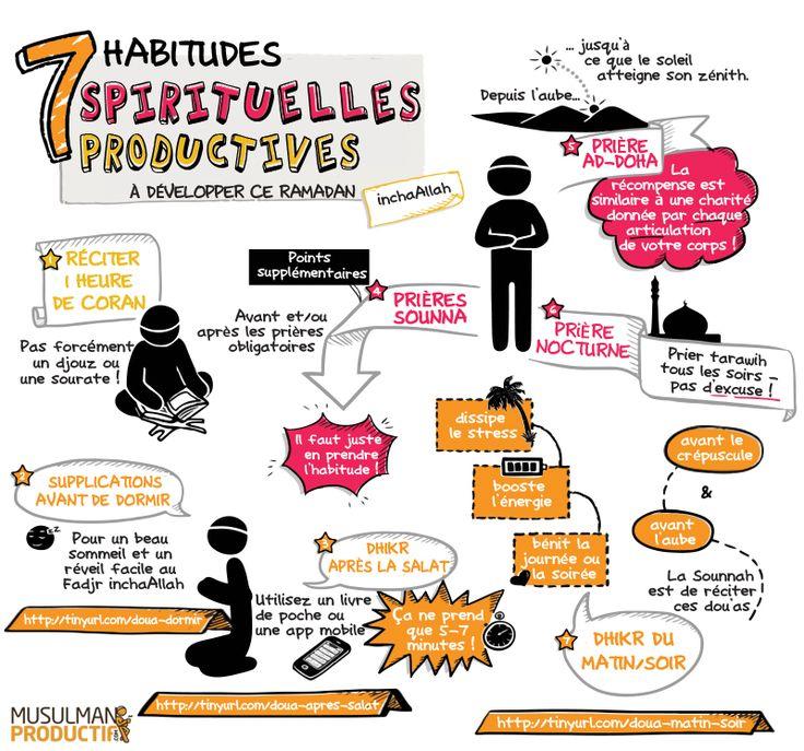 7 habitudes spirituelles productives doodle musulman productif fond decran islam