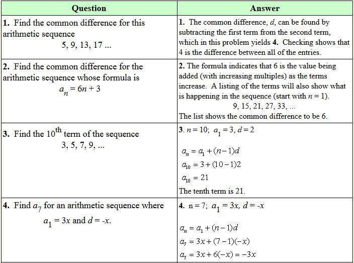 25+ best ideas about Sequences and series formulas on Pinterest ...