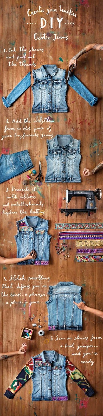 TACHUELAS DIY & CO: Customiza tu ropa DIY con EXOTIC JEANS de Desigual