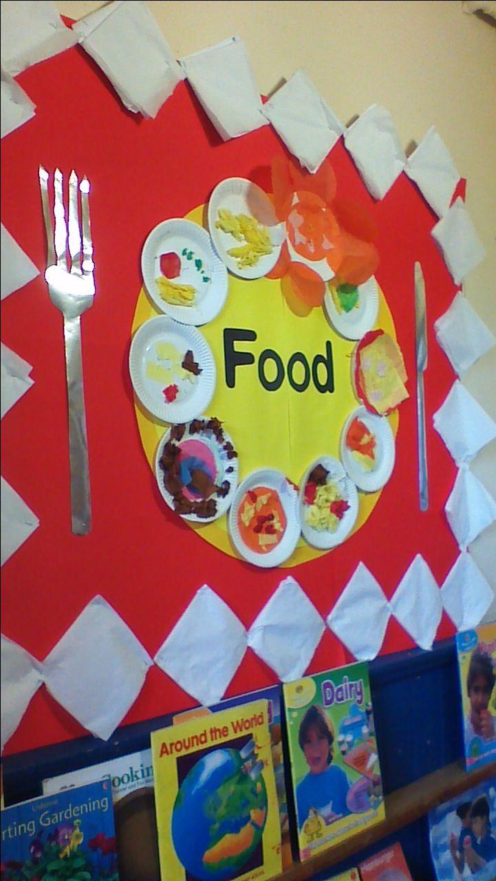 Food topic display