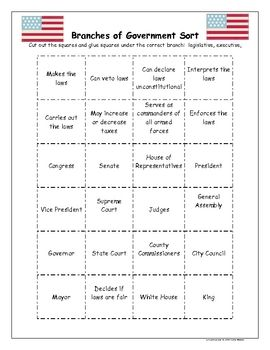 This is a one page sort on the 3 branches of government. This product is also available in my American Government Activities and Worksheets Collec...