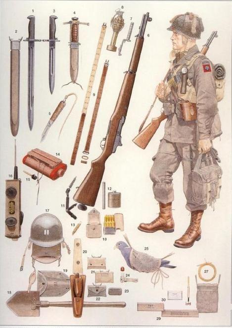 paracaidistas US de la 2ªGuerra Mundial.