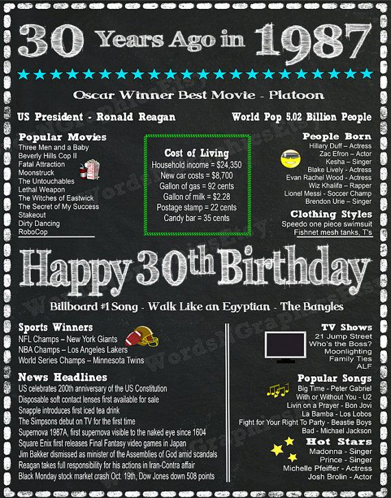 1987 Year You Were Born 30th Birthday Chalkboard Poster 30 Years Old Digital File  You get 4 different sizes at 300 DPI for no additional cost. This poster also comes in blue, pink and yellow (look to the right of this window to see the other colors).  Happy 30th birthday...The fun facts in this digital chalkboard birthday poster will entertain your 30 year old friends or relatives who were born in 1987. This birthday sign describing what was happening in 1987 is an instant downloadable file…