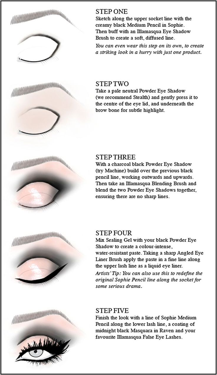 Great step-by-step for a dramatic cut crease