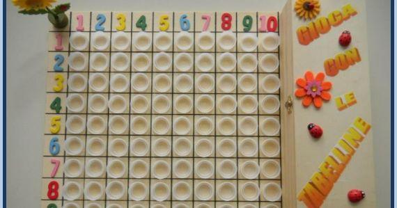 Diverse sono le tecniche per facilitare l'apprendimento delle tabelline, in passato su questo blog ho segnalato molte risorse in merito! Vi ...
