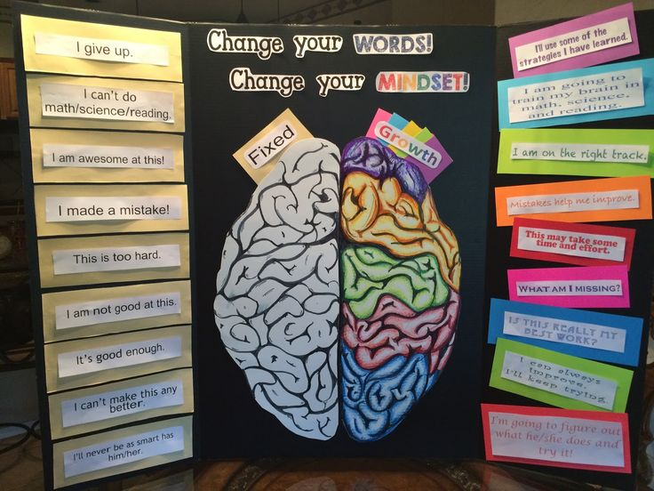 The colorful statements on the right are attached with velcro so students can work together to determine which growth mindset statements best overcome each ...
