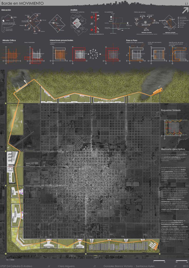 Proyecto de Borde para la Ciudad de Trenque Lauquen Bs. As.- Planta General. Master Plan
