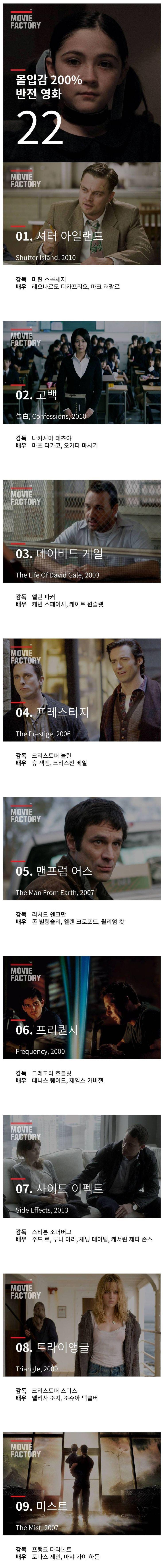 이슈인 - 몰입감 넘치는 반전 영화