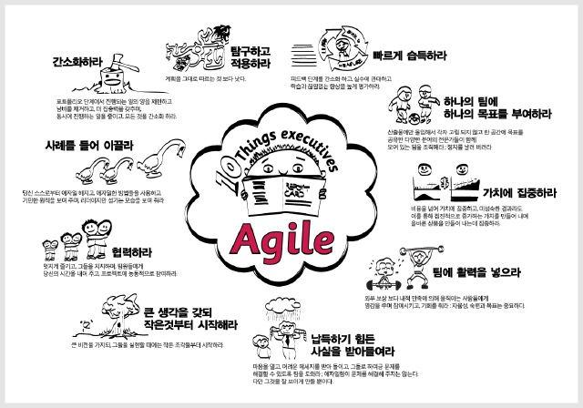 Agile Leader가 되는 10가지 방법