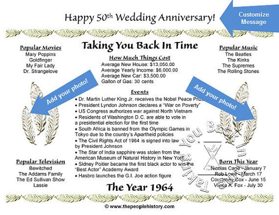 19 Wedding Anniversary Gifts By Year: 17 Best Images About Anniversary Party Ideas On Pinterest