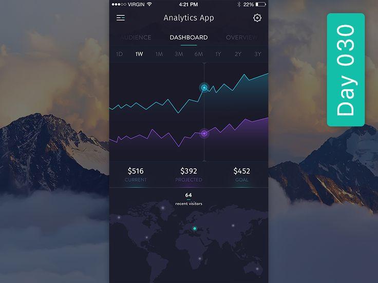 Day 030 - Analytics Dashboard by Gabriel Paunescu