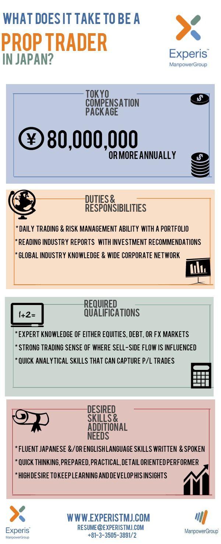 19 best images about broker hedge fund prop trader work – Stock Broker Job Description