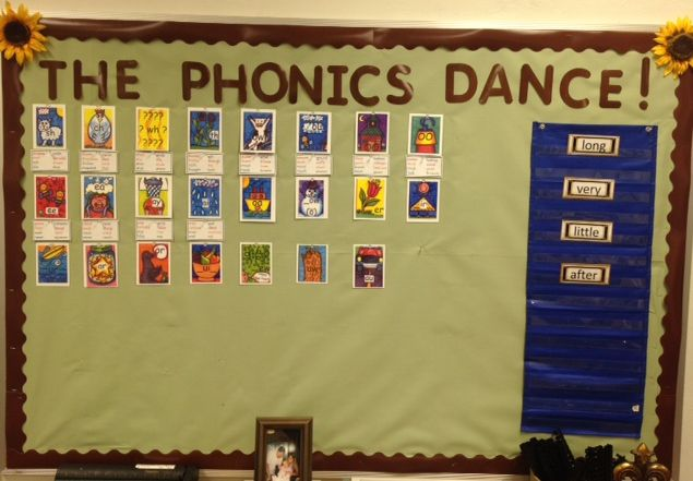 """I have a """"Phonics Dance"""" board for long vowel sounds, digraphs, and other sounds along with a Word Wall for sight words. Each week students get a new spelling list with sight words and words that follow a specific spelling pattern. Once we have studied a spelling pattern, it's added to either the Phonics Dance or Word Wall boards."""