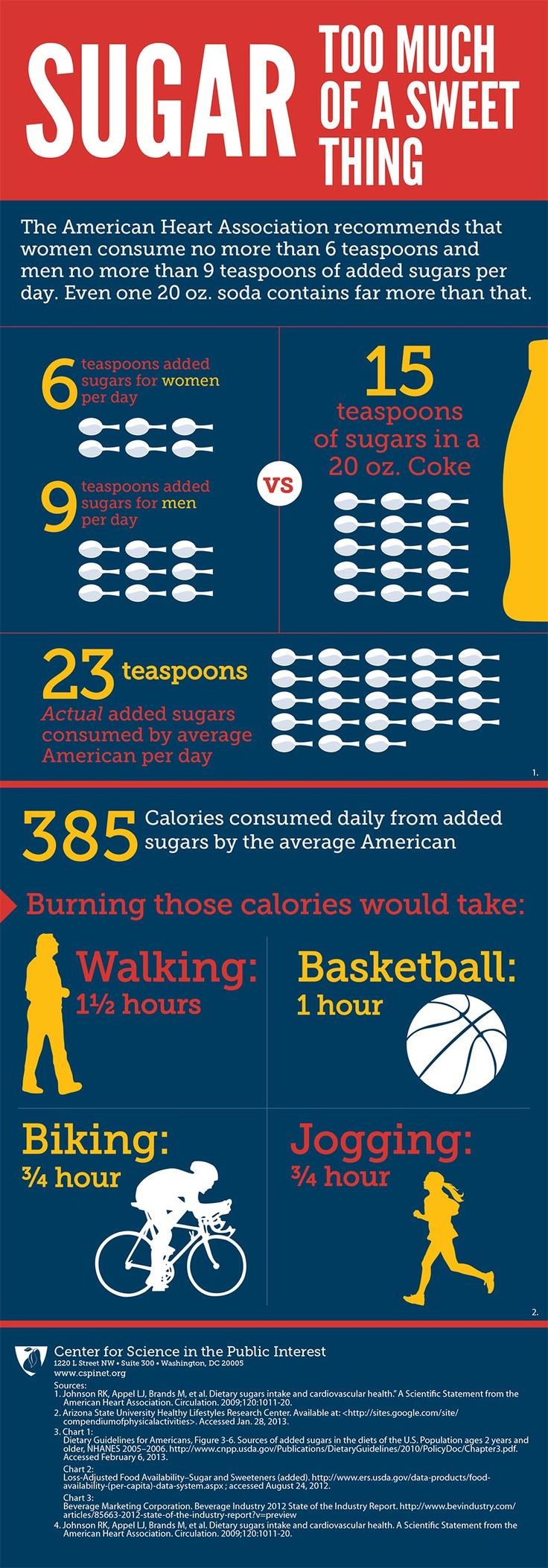 How much exercise do you need in order to burn off a day's refined sugar?