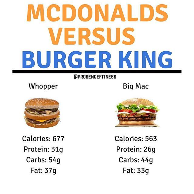 Whopper v big mac 🍔🍔⠀ ⠀ Both mcdonalds and burger king have a bad rap and that's for a good reason.⠀ .⠀ They both SUCK and aren't usually going to help anyone too much with their goals.⠀ .⠀ They make fat loss harder and building muscle inefficient while promoting an unhealthy body from a micronutrient (vitamin & mineral) standpoint.⠀ .⠀ Generally, they should be avoided.⠀ .⠀ BUT if you're ever in a pinch and absolutely have to make a choice between the two, it's better to select a BIG MAC…