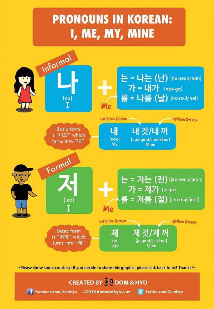 Pronouns In Korean: I, Me, My, Mine