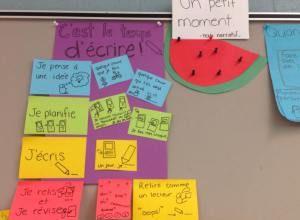 Matériel et organisation – Les ateliers d'écriture au primaire