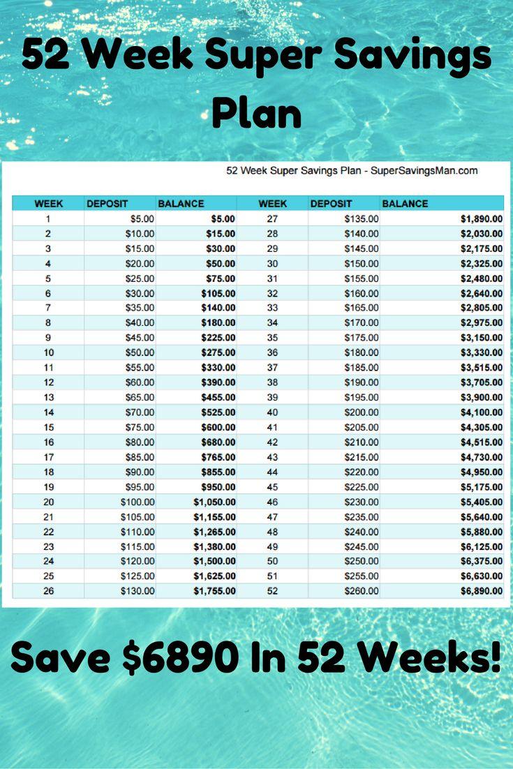 25  best ideas about 52 week savings challenge on