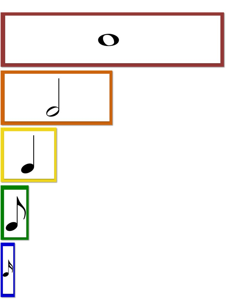 This is cool but i would have 2 half notes instead of one, 4 quarter notes instead of 1, etc. so students could see how many of each equals the whole note